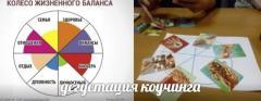 ДЕГУСТАЦИЯ КОУЧИНГА | КАМЕНСК-УРАЛЬСКИЙ |  22 МАРТА